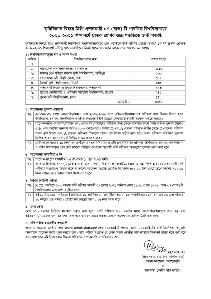 agriculture university admission circular 2020-21.