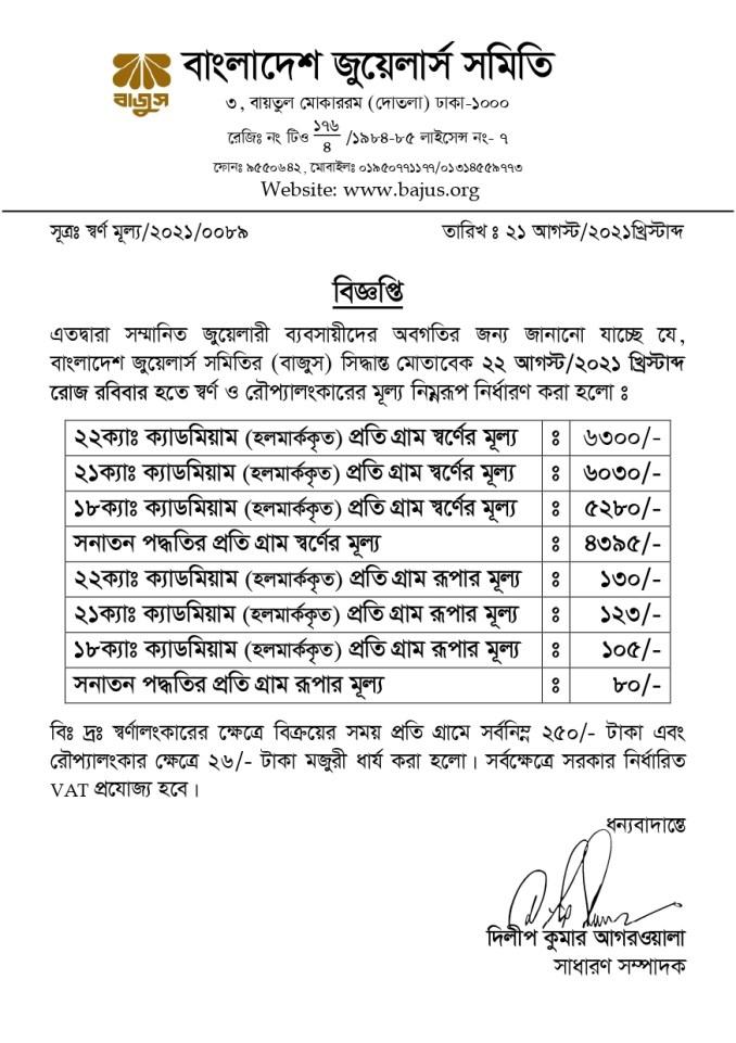 Gold Price in Bangladesh Today Per Vori 2021