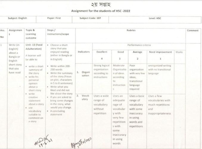 English Assignment Class 11