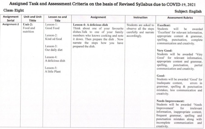 class 8 assignment english 8th week 2021