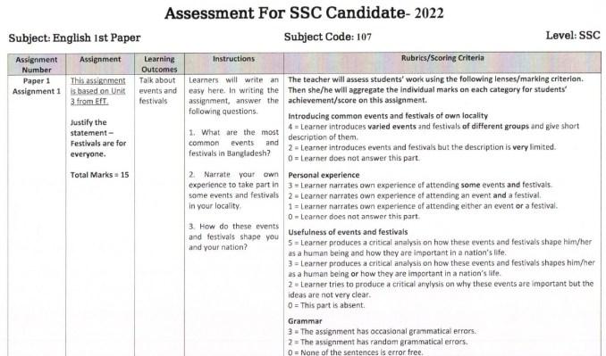 ssc 2022 assignment english 2nd week