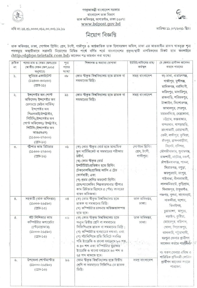 Bangladesh Dak Bivag Job Circular 2021