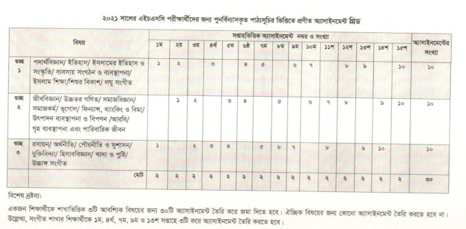 HSC Assignment 2021 pdf