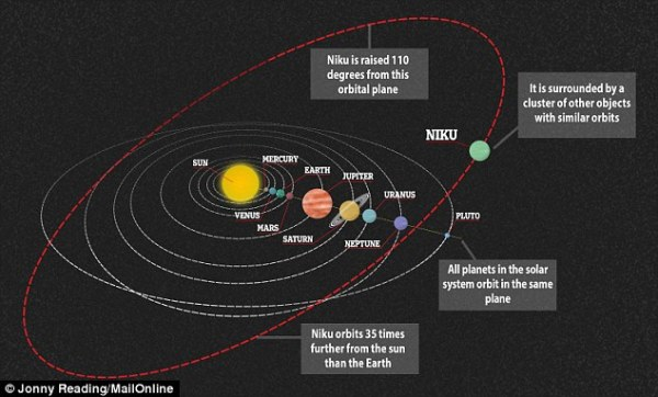 """Astronomer Warns: """"Buckle Your Seatbelts"""" - """"New ..."""