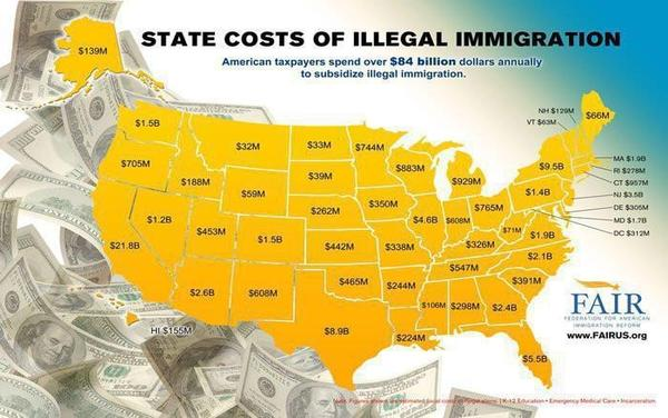 state_costs_of_illegal_immigration.jpg