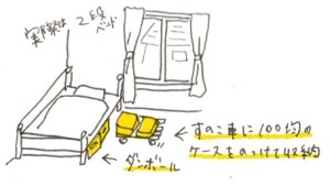 ベッド下にすのこで作った車を使って収納していたが