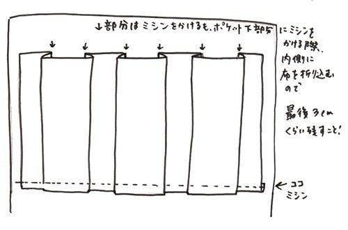 リモコン収納ポケット図解