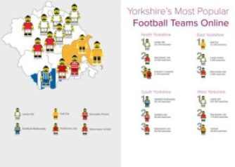 yorkshire-most-popular