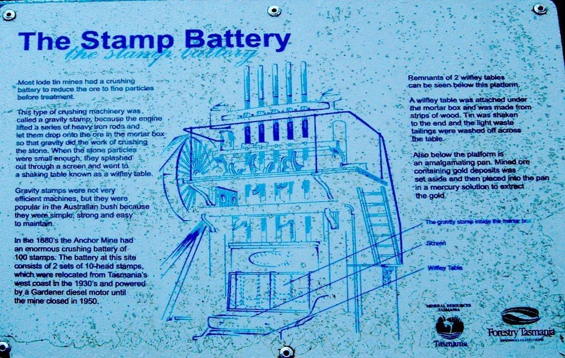 Anchor Stamper Walk Blue Tier.024 11h56m09s2019 06 07