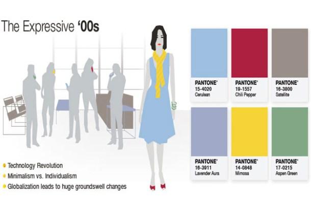 pantone-infographic-00s