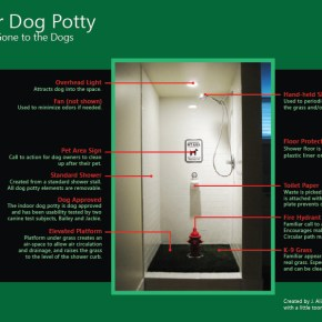 ux design gone to the dogs