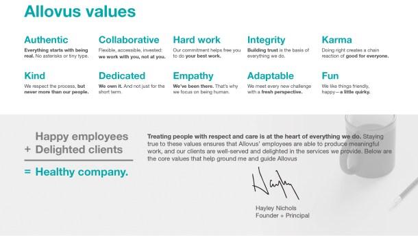 allovus-values