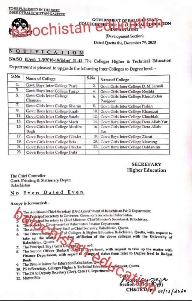 Upgradation of Inter Colleges to Degree Levels | Government of Balochistan Colleges, Higher & Technical Education Department (Development Section) | December 07, 2020 - allpaknotifications.com