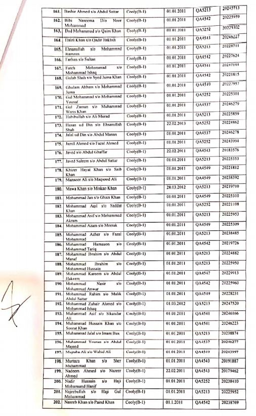 Order | Termination of 361 Fake/Bogus C&W Employees | Government of Balochistan Roads Department (Inquiry Section) | January 12, 2021 - allpaknotifications.com