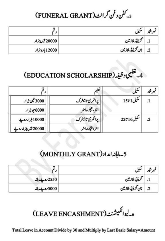 Funeral Grant - Education Scholarship - Monthly Grant - Leave Encashment - allpaknotifications.com