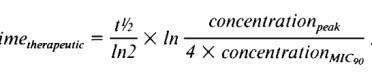 GC MIC formula