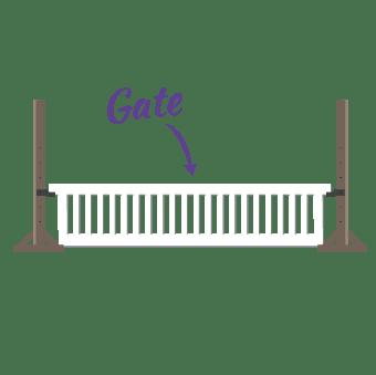 Gate Jump