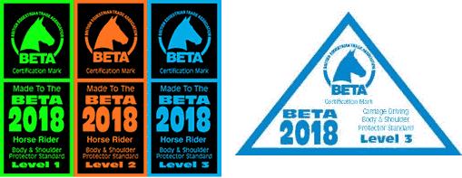 BETA Safety standard levels