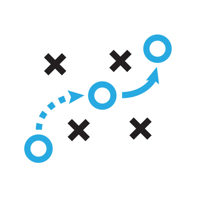 Social media strategy diagram