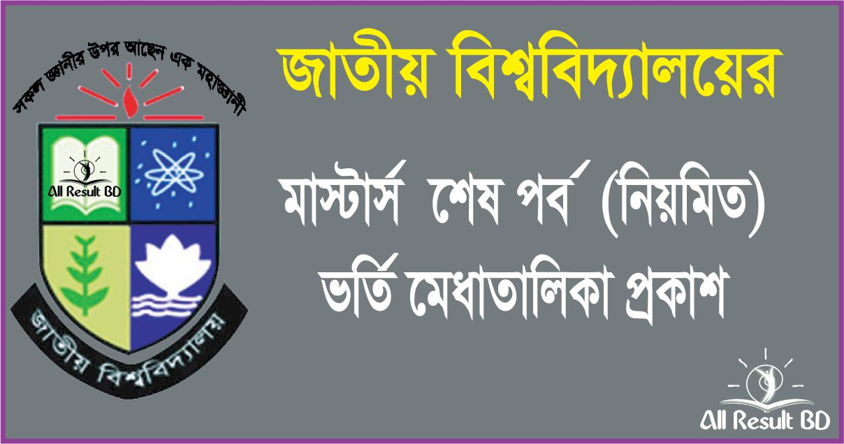 National University Masters Final Year Admission Result 2017