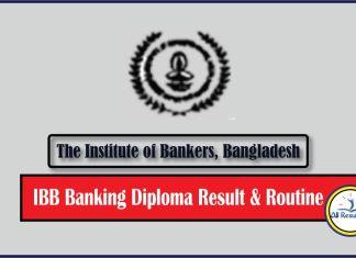 IBB Banking Diploma Result