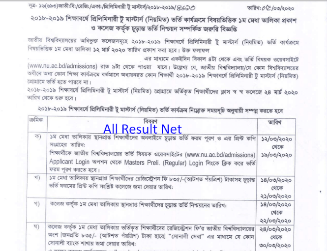Masters Preliminary Admission Result 2020
