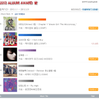 List Hanteo Chart reveals the Top 5 Best-Selling Artists & Albums for January-March 2013