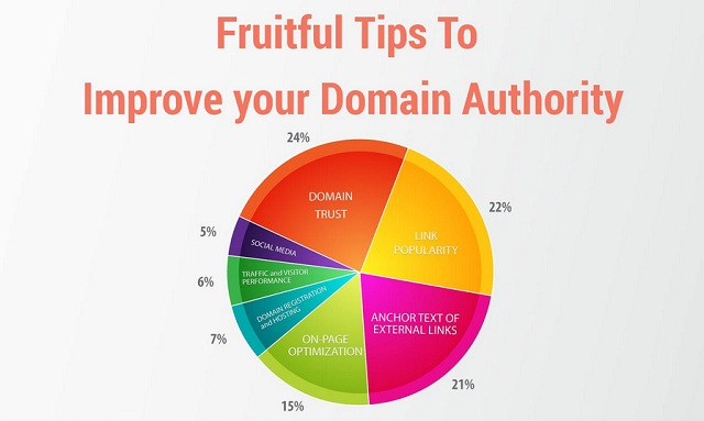 Quick Tips to Increase Domain Authority of Your Blog