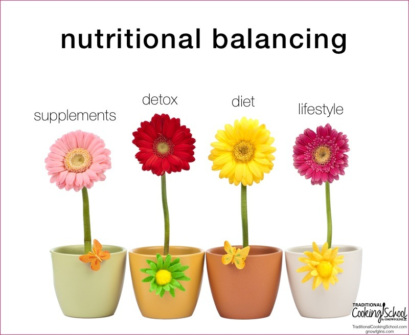 What Is Nutritional Balancing?