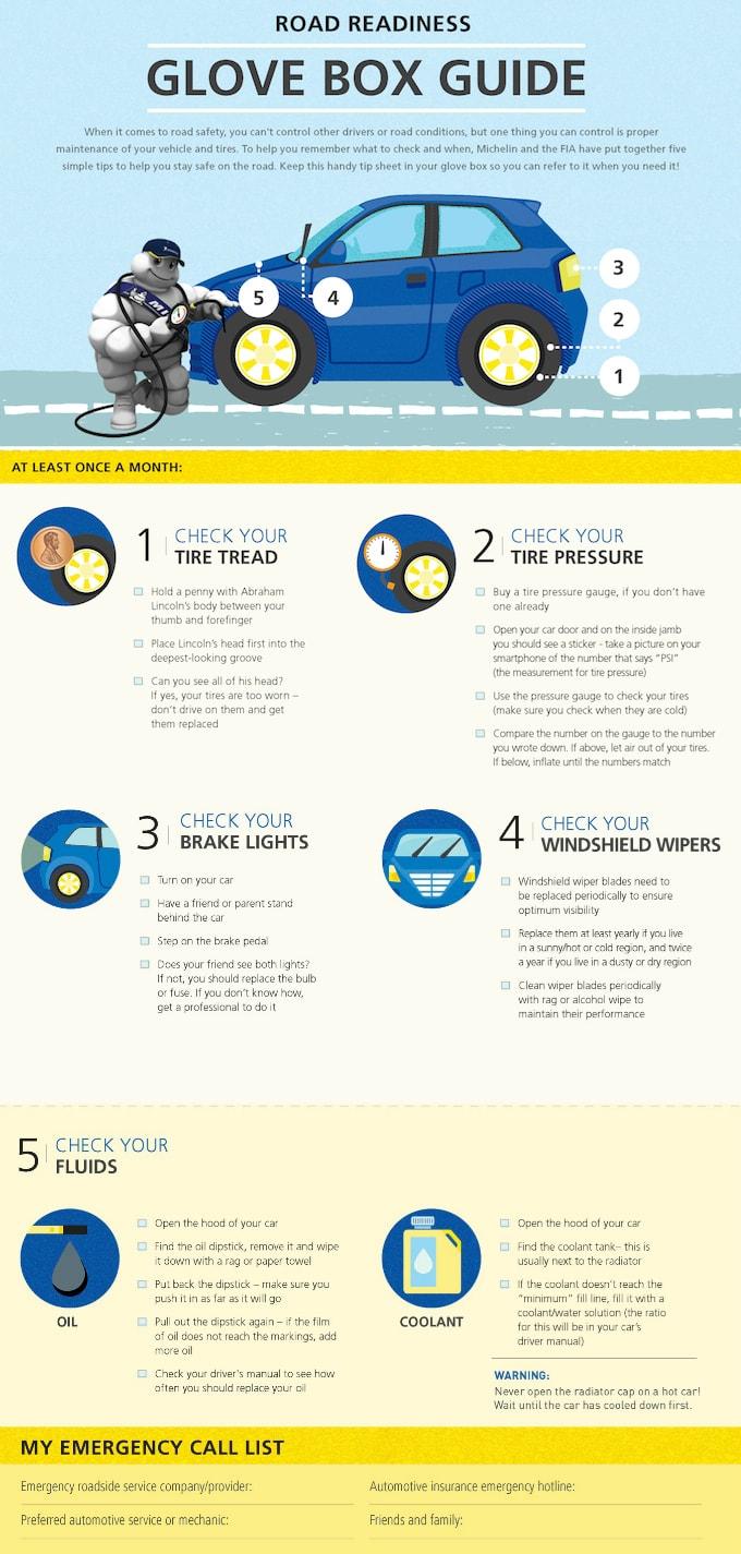 Road Readiness Glove Box Guide