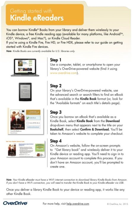 Kindle eReaders lending library