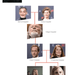 Sorting Out The Timeline In The Netflix Original Dark Season 1