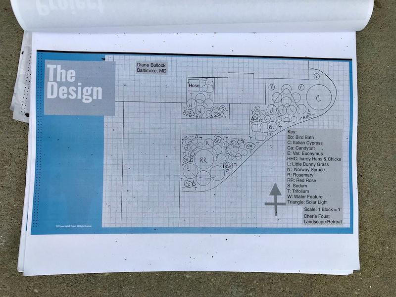 The UpSkill Project-landscape plan