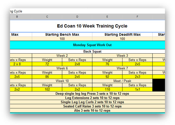 ed coan deadlift program