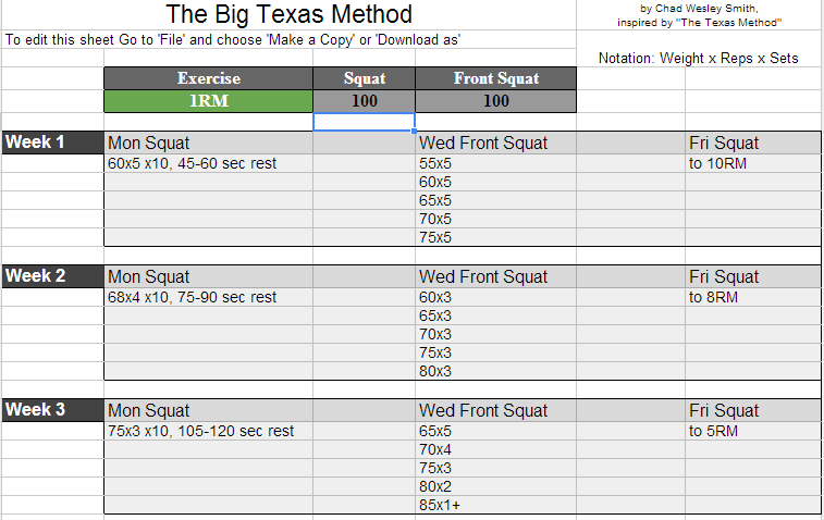 The Big Texas Method Spreadsheet