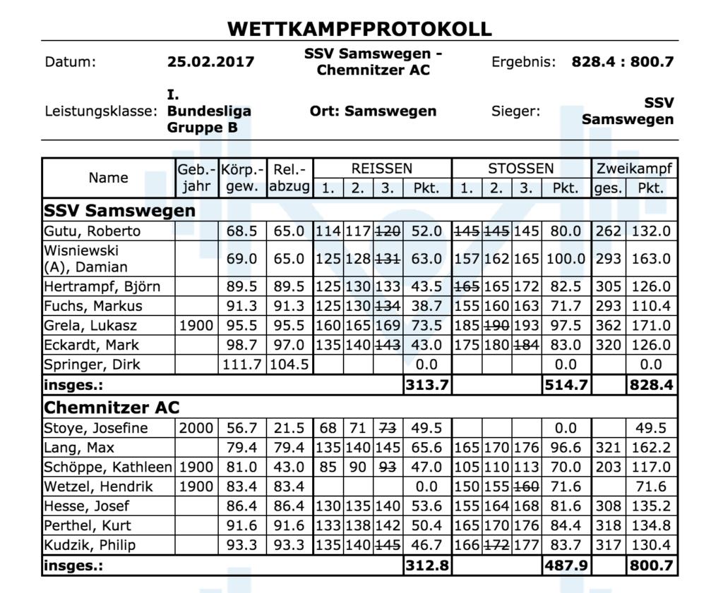 bundesliga-results-chamnitz-vs-samswegen