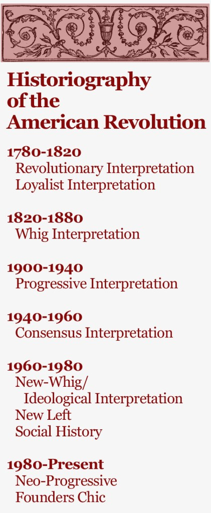What is the different between The New Left, Conservative and Consensus interpretations of American History?