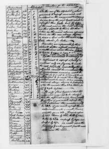 Page from Benjamin Tallmadge's code dictionary. Samuel Culper is 722. Source: Library of Congress