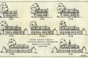 Mount Vernon During the American Revolution