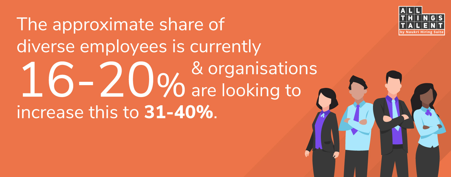 The-approximate-share-of-diverse-employees-is-currently-16-20.jpg