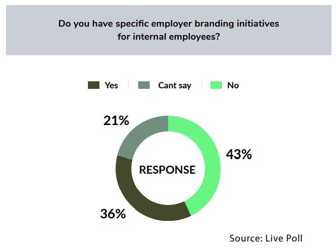 employer branding initiatives for internal employees