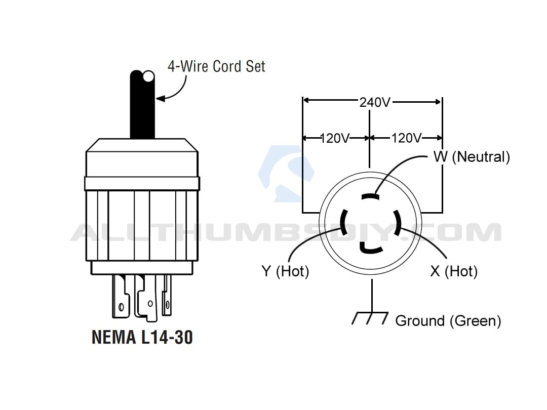 wiring diagrams for nema configurations cord cap configurations