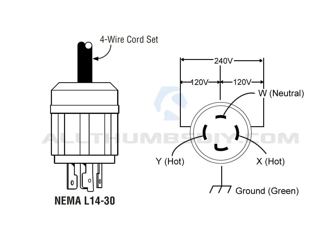 wiring diagrams for nema configurations cord cap configurations