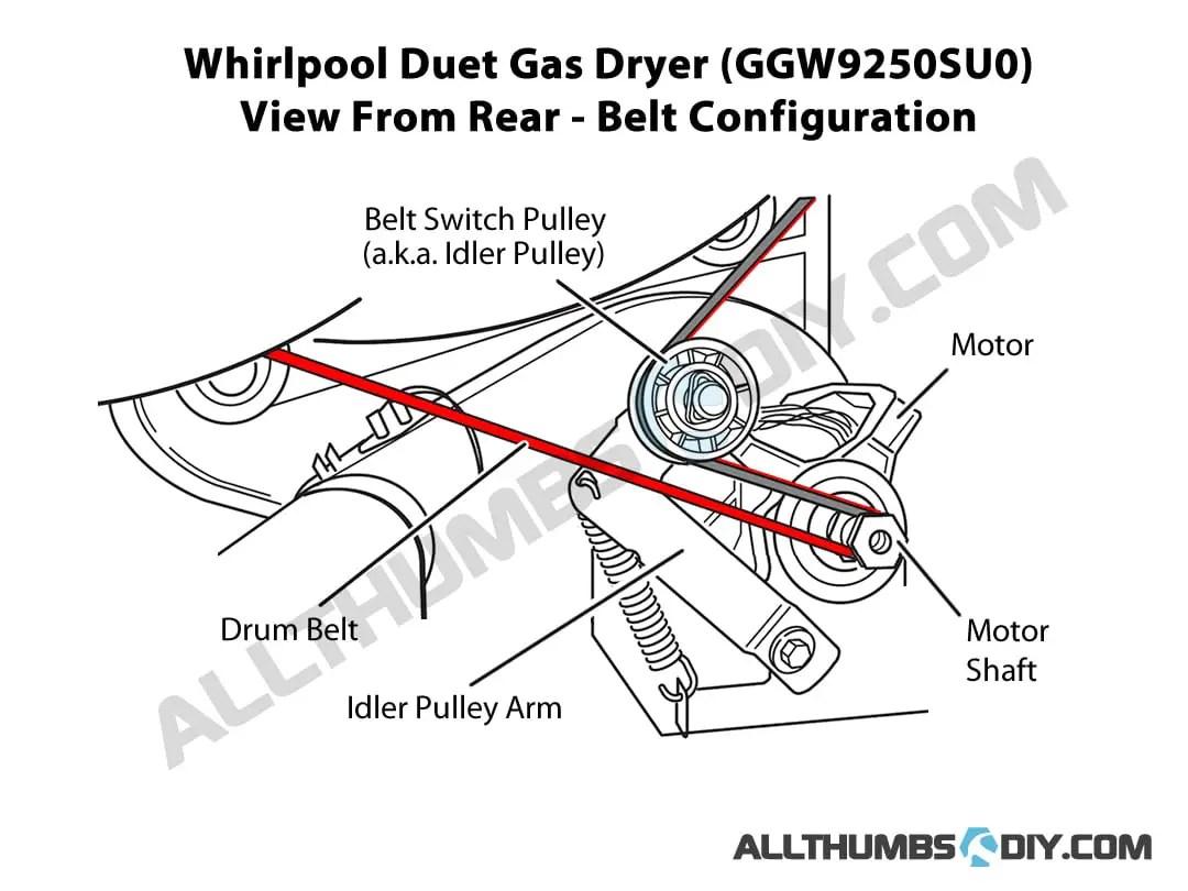 Whirlpool Duet Ggw Su0