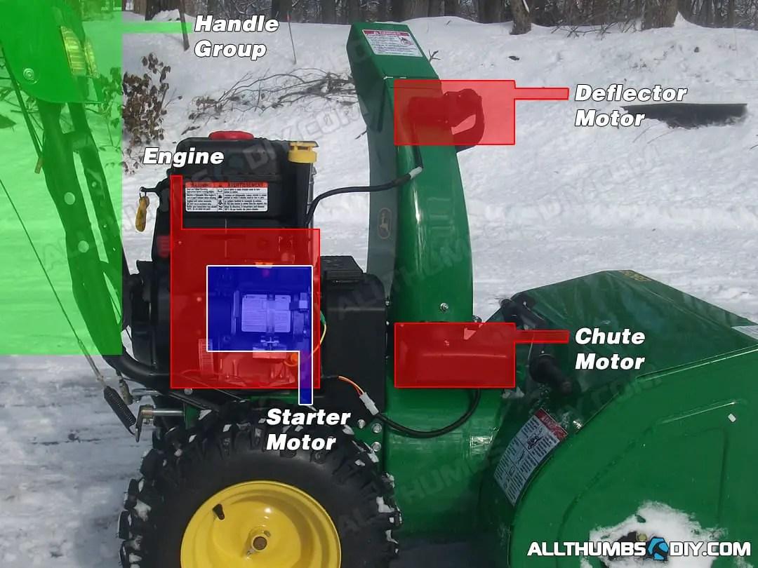 John Deere L120 Wiring Harness Diagram - Wiring Diagram