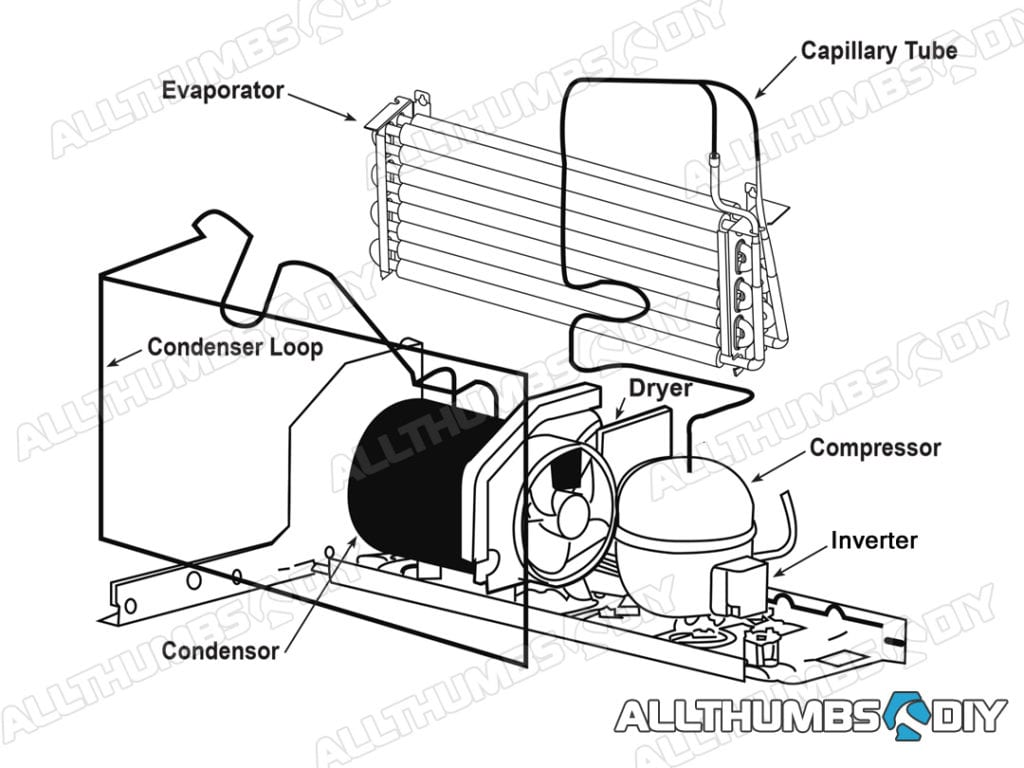 embraco compressor wiring diagram  engine  wiring diagram images