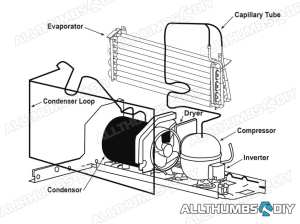 How to Fix a GE Profile Refrigerator that is Not Cooling