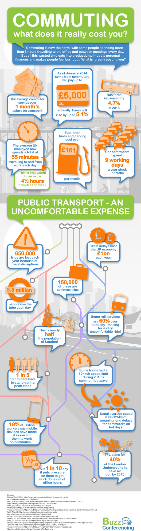 Commuting-What-does-it-really-cost