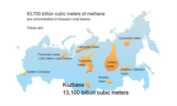 Russia Coal Reserves