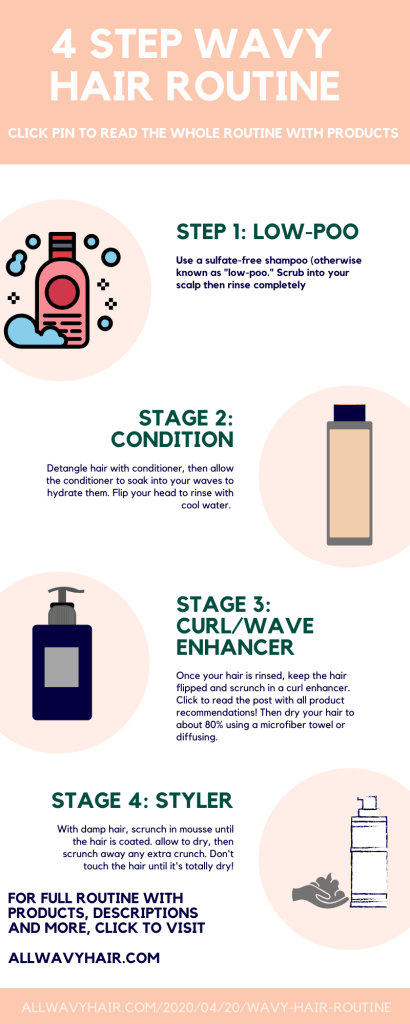 2020 Hair Routine For 2a 2b Wavy Hair Wavy Hair Curly Girl Method Routine Budget Affordable Wavy Hair Curly Hair Routine All Wavy Hair